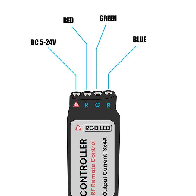 GloboStar® 73420 Ασύρματος LED Controller RGB με Χειριστήριο RF 2.4Ghz DC 5-24V Max 288W - 3