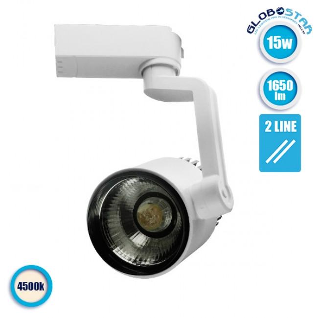 LED Σποτ Ράγας 230 Volt