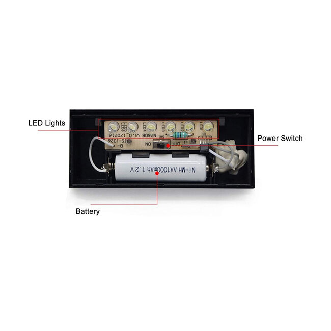 GloboStar® 71515 Αυτόνομο Ηλιακό Φωτιστικό LED SMD 1W 100 lm με Ενσωματωμένη Μπαταρία 1000mAh - Φωτοβολταϊκό Πάνελ με Αισθητήρα Ημέρας-Νύχτας για Αρίθμηση Δρόμου με Αριθμό 5 IP55 Ψυχρό Λευκό 6000k - 12