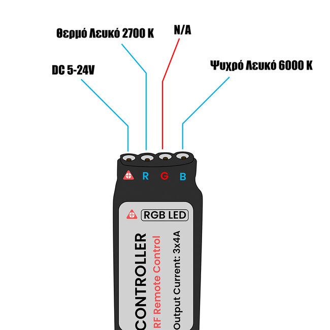 GloboStar® 73354 Ασύρματο LED Dimmer με Χειριστήριο RF CCT 2 Χρωμάτων  DC 5V (40w) - DC 12V (96w) - DC 24V (192w) - 2
