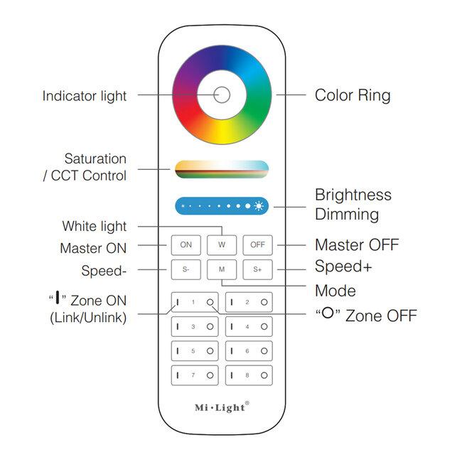 GloboStar® 73426 Ασύρματο Χειριστήριο Αφής έως 8 Group Wireless RF 2.4Ghz LED RGBW+WW Smart Touch Panel 8-Zone Mi-Light FUT089 433MHz RF 2.4G - 14