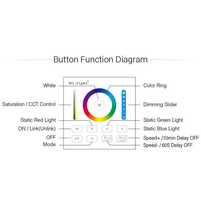 73425 Mi-Light B0 LED RGBW+WW+CCT Smart Ασύρματο Χειριστήριο Αφής 2.4G RF Φορητό/Τοίχου με Μπαταρία για όλα τα Mi-Light Controller Box - 16
