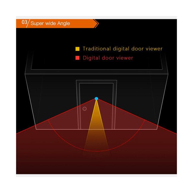 86070 Ψηφιακή Έξυπνη Camera Εξώπορτας 0,3 MP 90° Μοιρών με Έγχρωμη Οθόνη 2.8 - 9